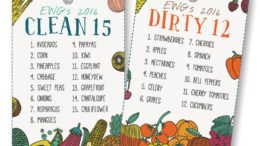 The Ever-Debateable Dirty Dozen List